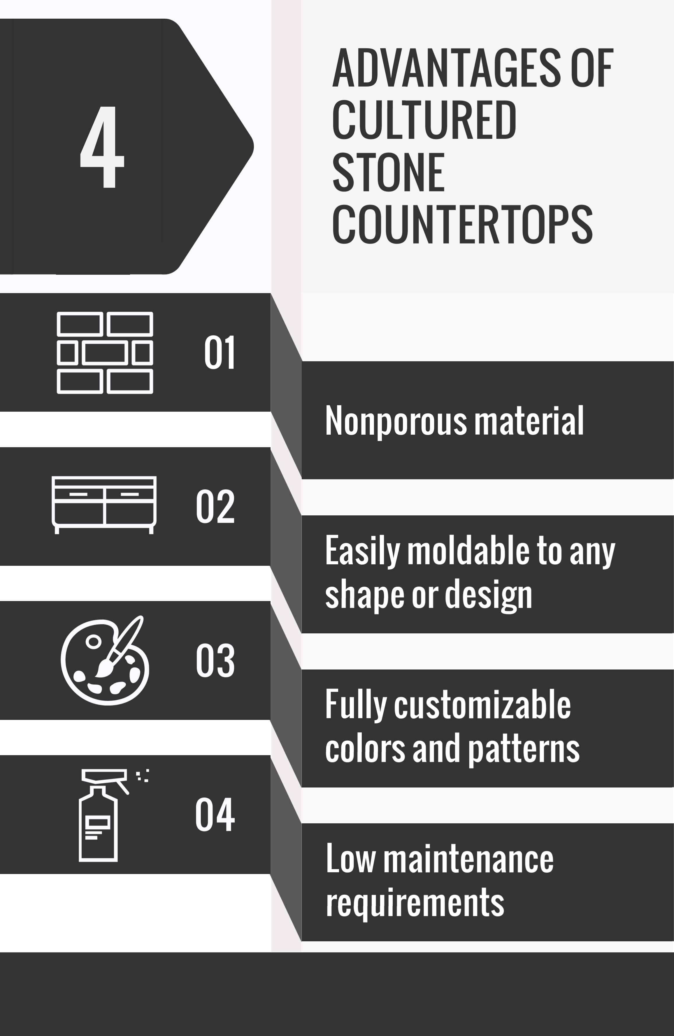 4 Advantages of Cultured Stone Countertops, R&D Marble, Conroe, TX